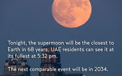 Tonight Is A Record-Breaking Supermoon - The Biggest In 68 Years